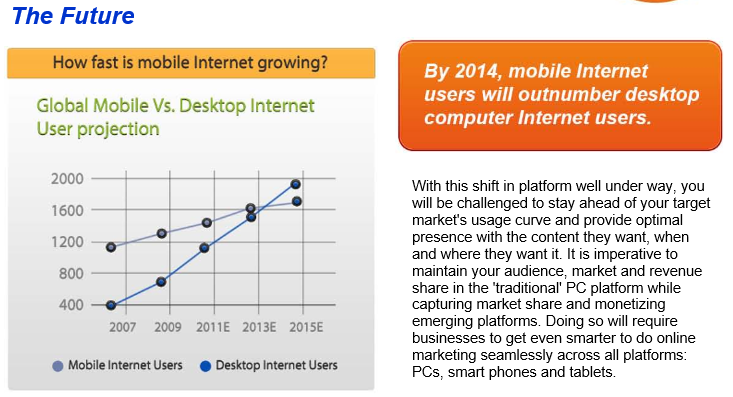 NextGENIMS_How_Fast_Is_Mobile_Internet_Growing_01