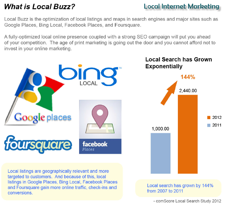 NextGENIMS_Local_Internet_Marketing_02