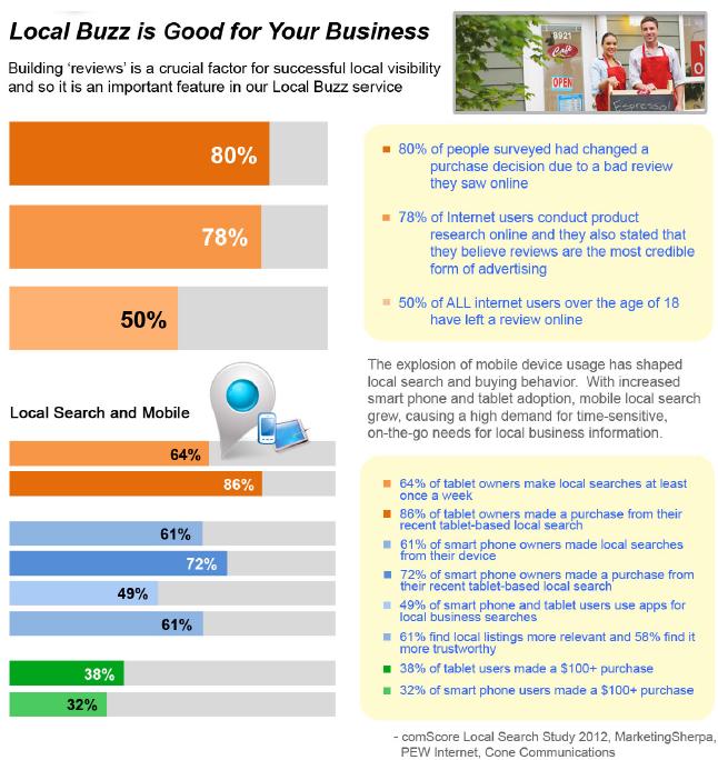 NextGENIMS_Local_Internet_Marketing_03